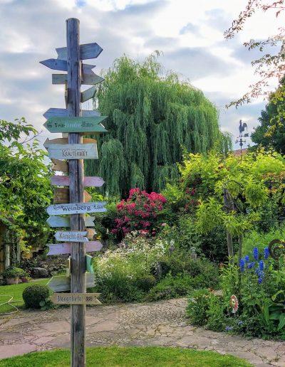 Wegweiser Garten